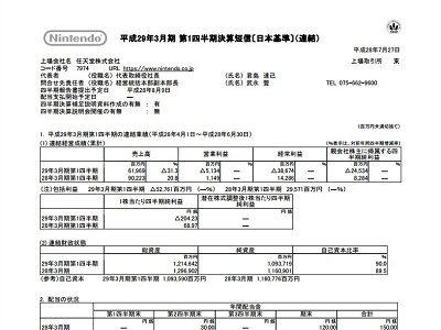 任天堂 決算 赤字 営業損失 ポケモンGO  第1四半期に関連した画像-02