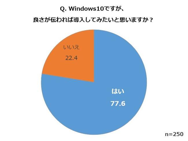 Windows10に関連した画像-07