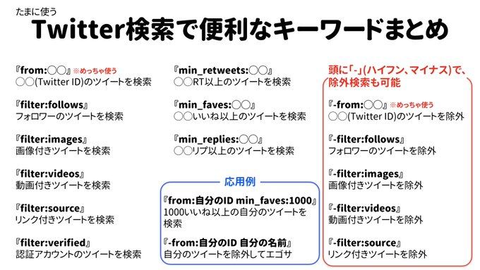 ツイッター 検索 キーワード コマンドに関連した画像-02