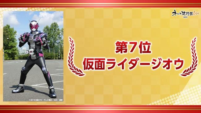 ネット流行語 2019 にじさんじ 鬼滅の刃 ワザップジョルノ けものフレンズ2に関連した画像-17