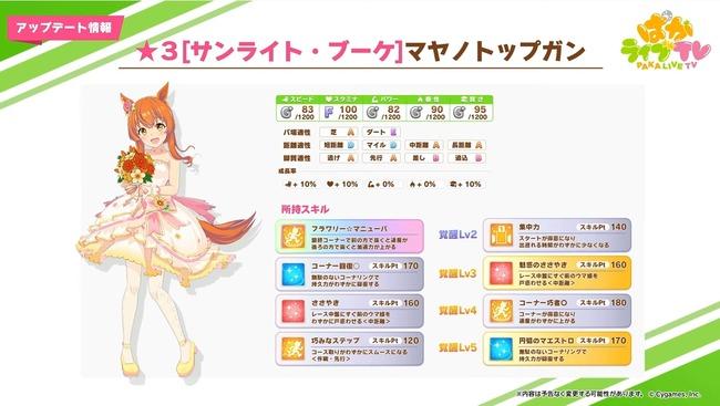 ウマ娘 新キャラ 星3 ピックアップ マヤノトップガンに関連した画像-01