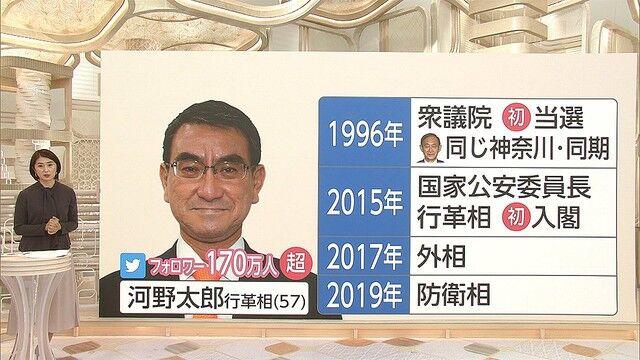 河野太郎 行政改革担当大臣 内閣発足 入閣 実況 会見に関連した画像-01
