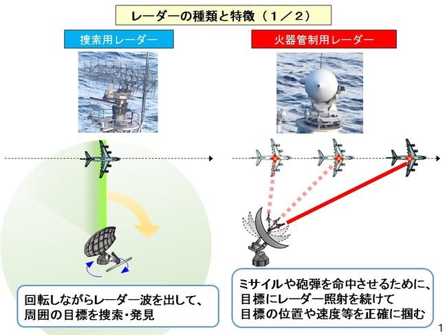 レーダー照射 レーダ音 韓国 防衛省 実務者協議に関連した画像-03