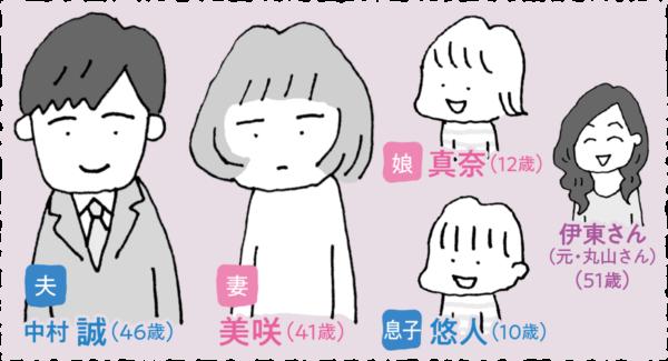 妻が口をきいてくれません 漫画 よみタイ 無視 ネグレクト 共感 離婚に関連した画像-03
