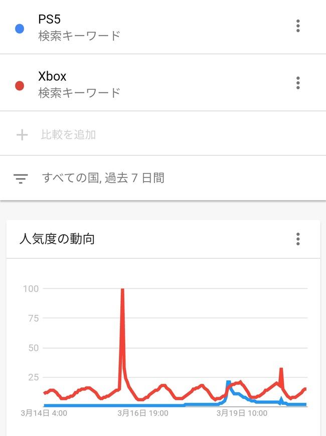 PS5 XboxSX アンケートに関連した画像-04