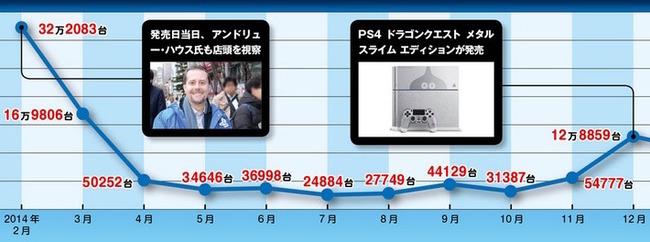 PS4����塡��륮������å�5��MS5���ʥå����ɥ饴�����ȥҡ��?���˴�Ϣ��������-03
