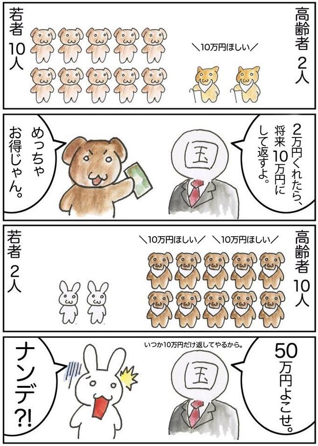 年金問題 年金 日本 若者 に関連した画像-02