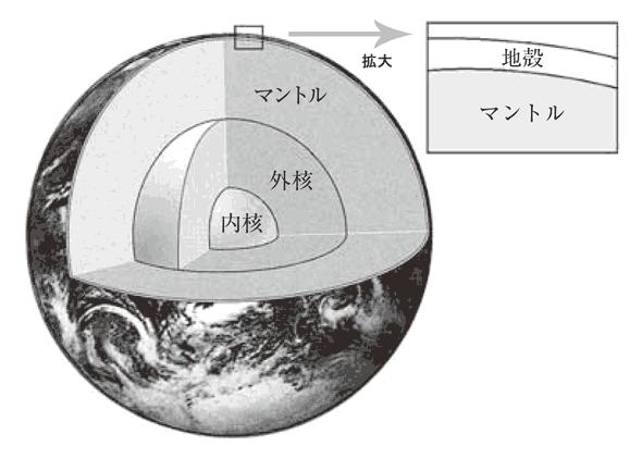 マントル 岩石 地球に関連した画像-01