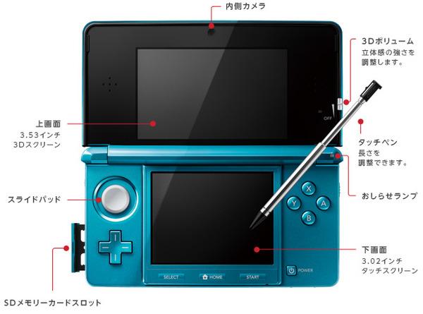 3DSイメージ