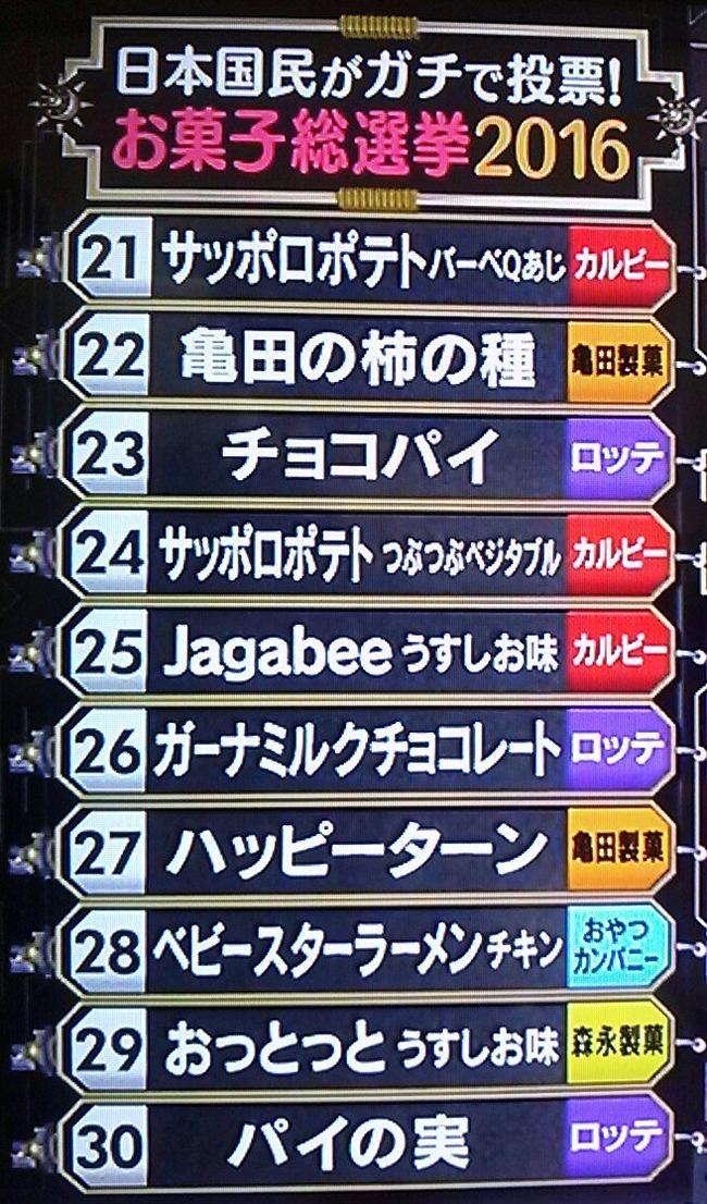 日本国民 投票 お菓子総選挙 2016 きのこたけのこ戦争 たけのこの里 きのこの山 カルビー じゃがりこに関連した画像-02