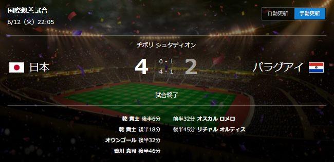 サッカー日本代表 パラグアイ 親善試合に関連した画像-02
