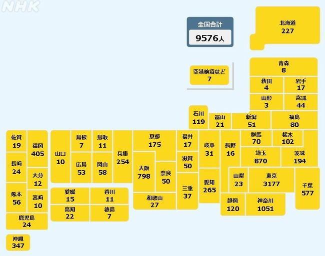 新型コロナウイルス 日本 全国 感染者 過去最多に関連した画像-03
