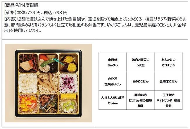 忖度 ファミマ 弁当 商品化 けものフレンズ 忖度御膳 ファミリーマートに関連した画像-06