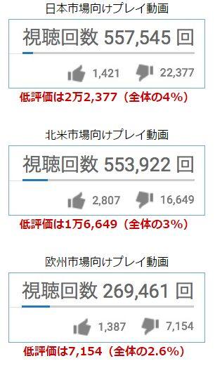 メタルギアサバイブ メタルギア コナミ 低評価 日本に関連した画像-03