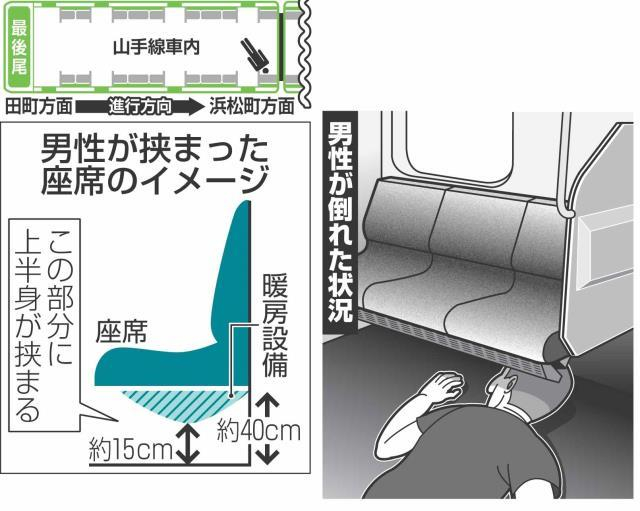 山手線 座席 頭 救助 遅延に関連した画像-03