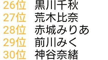 デレマス アイドルマスター シンデレラガールズ 担当アイドル ランキング 高垣楓 佐藤心 しゅがは に関連した画像-16