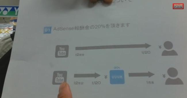 UUUMネットワークに関連した画像-04