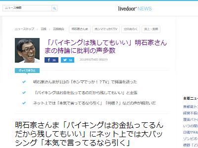 明石家さんま 立川志らく バイキング ホンマでっか!?TVに関連した画像-02