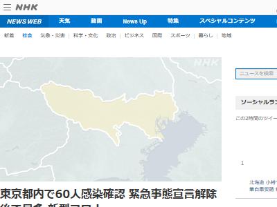 新型コロナウイルス 第2波 感染者数 1日 東京都内 コロナウイルス 東京 感染者 に関連した画像-02
