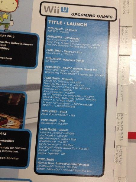WiiU-Launch-Titles-450x600