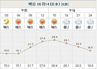 天気予報に関連した画像-04