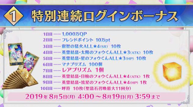 FGO ガチャ 11連 コマンドカード強化 福袋に関連した画像-03