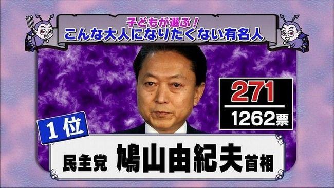 鳩山由紀夫 中国 宇宙人に関連した画像-01