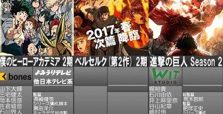 2017年春アニメ 一覧画像に関連した画像-01