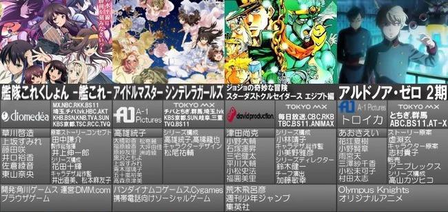 2015年冬アニメ アニメ一覧画像に関連した画像-01