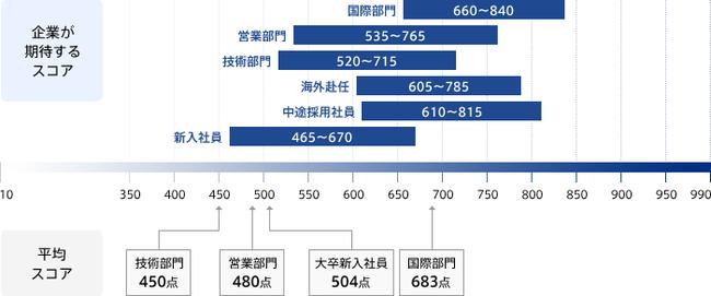 score_hyou2014