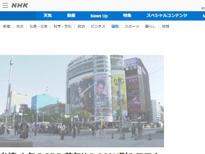 台湾 GDP プラス成長 新型コロナ コロナ禍に関連した画像-02