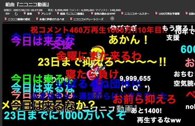 ニコニコ動画 組曲 再生数 1000万再生 コメントに関連した画像-03