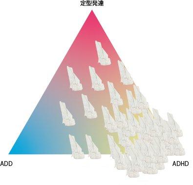 ADHD 注意欠陥 多動性障害 レシートに関連した画像-03