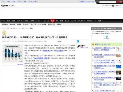 社畜 有休消化率 ワースト 日本に関連した画像-02