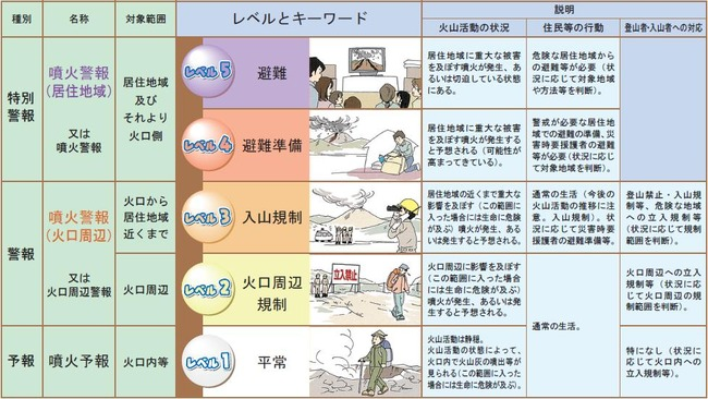 箱根山 大涌谷 避難指示に関連した画像-03