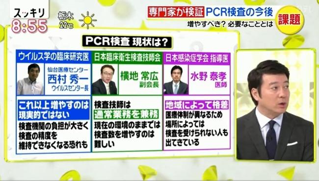 日本テレビ 日テレ スッキリ 加藤浩次 PCR検査 解説 絶賛に関連した画像-01