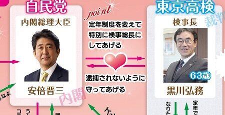 黒川検事長 賭け麻雀 緊急事態宣言 新型コロナウイルス 検察庁法改正案に関連した画像-01
