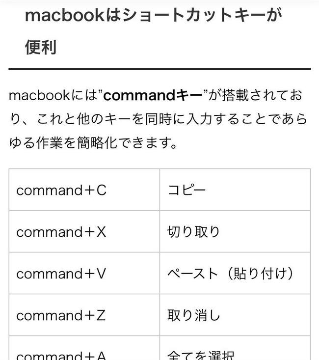 Windows Macbook ショートカットキー command に関連した画像-03