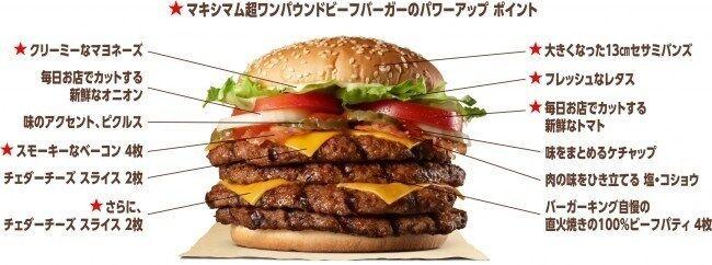 バーガーキングマキシマム超ワンパウンドビーフバーガーに関連した画像-04
