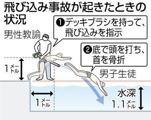 水泳 プール 授業中 骨折 下半身不随に関連した画像-03