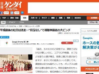 平成 最後 紅白 迷走 目玉に関連した画像-02
