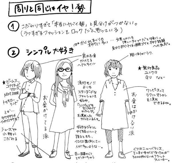 オタク女子 オタク ファッション 図解 一般人 擬態に関連した画像-03