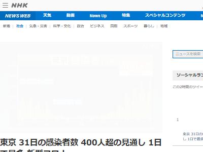 東京 新型コロナウイルス 感染者に関連した画像-02
