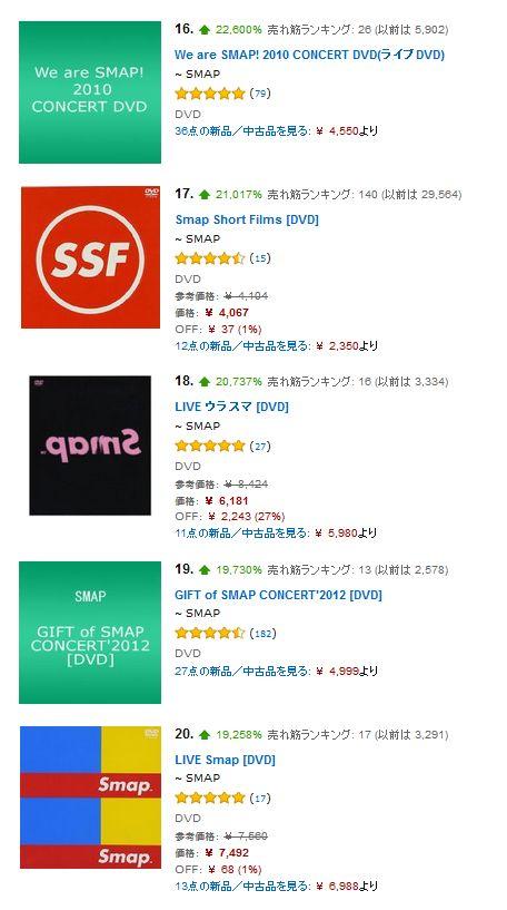 SMAP 解散 DVD 爆売れ 古畑任三郎 シュート Amazon ランキングに関連した画像-05