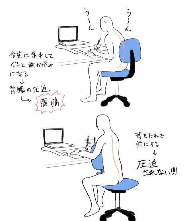 PC 椅子 座り方 腰 ヘッドレストに関連した画像-02