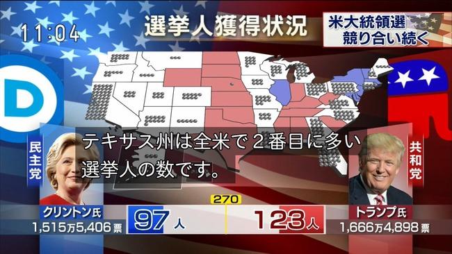 米大統領 選挙 速報 テレビ東京 テレ東 蟹に関連した画像-01