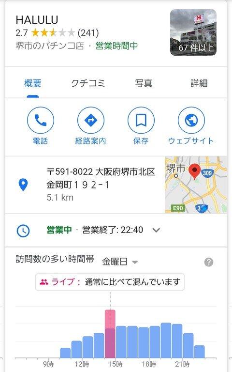 大阪 パチンコ店 営業自粛 晒し 公開 パチンカス に関連した画像-03