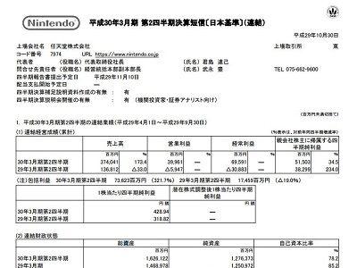 任天堂 決算 ニンテンドースイッチ 成功 売上 営業利益に関連した画像-02