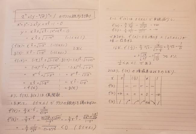 妻 謎 数式 刺繍 エプロン 恋の方程式 愛の方程式に関連した画像-04