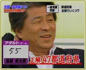 鳥越俊太郎 認知症 高須院長に関連した画像-01